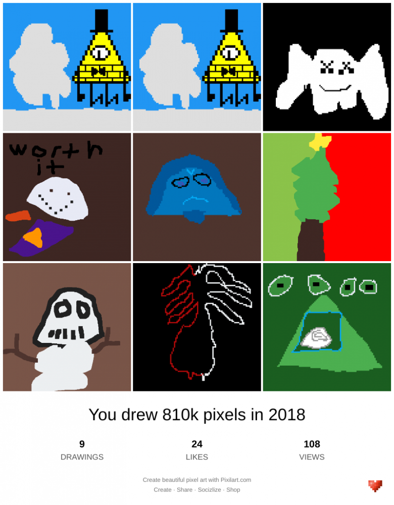 My 2018 Recap by drawing-deviant
