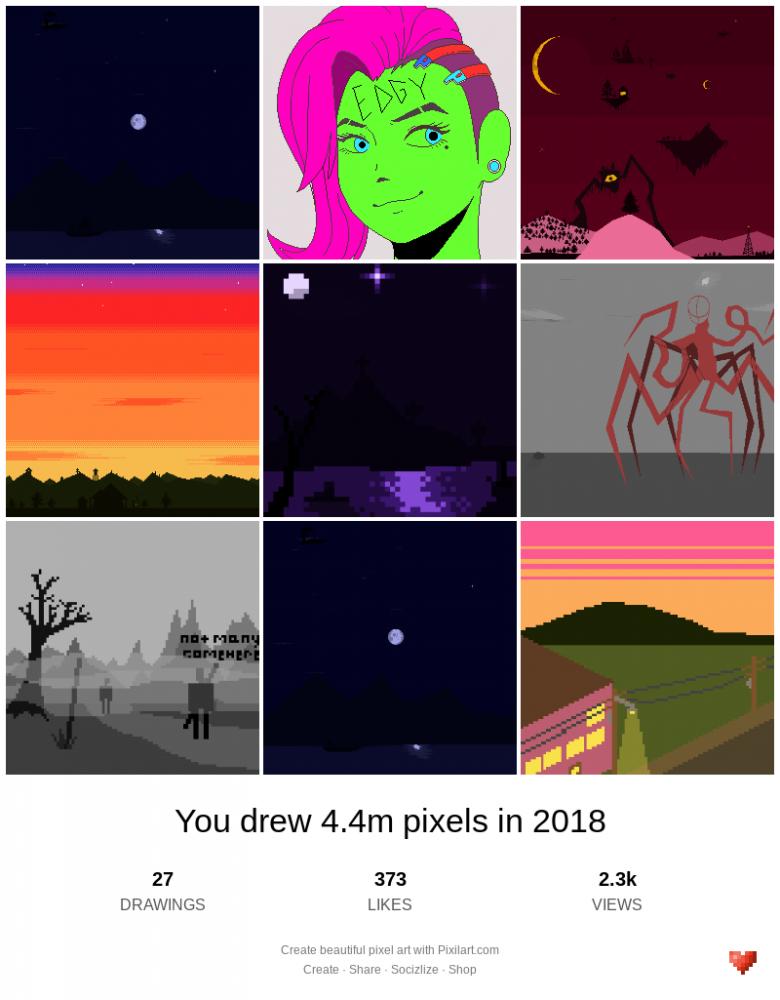 My 2018 Recap by Henk