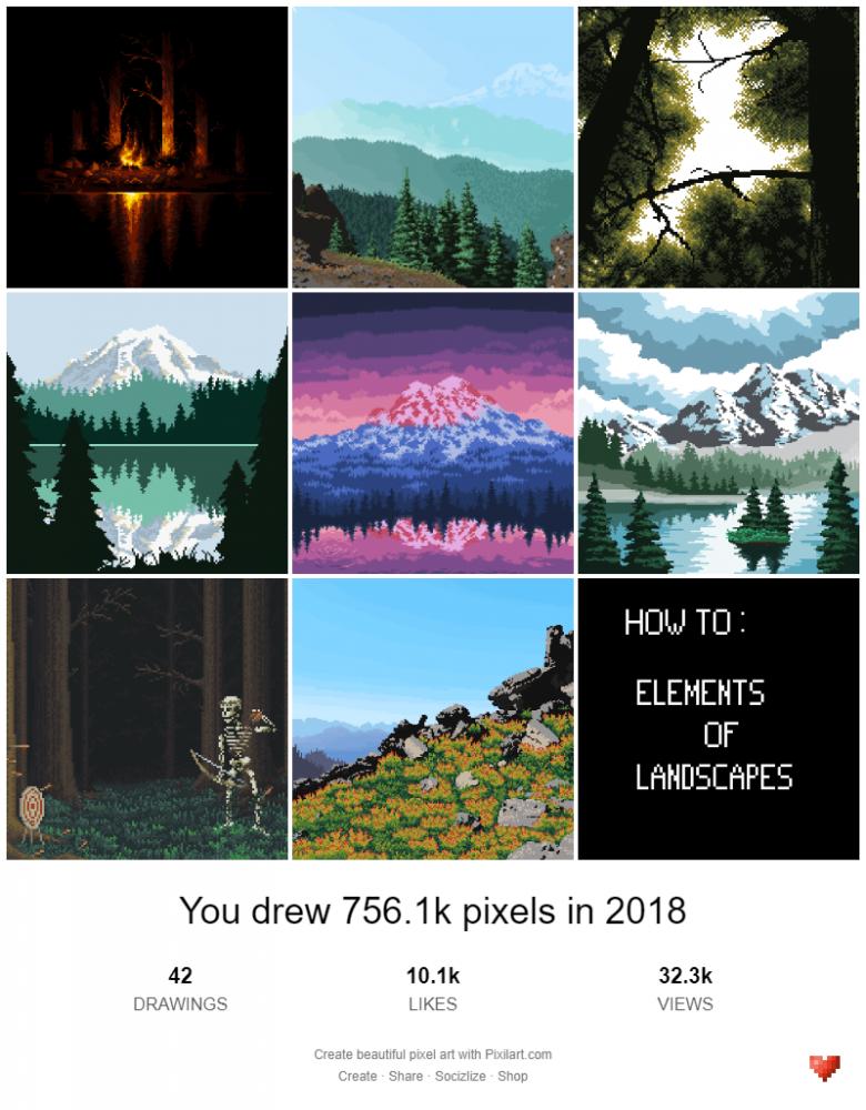 My 2018 Recap by 8-bit-adventure
