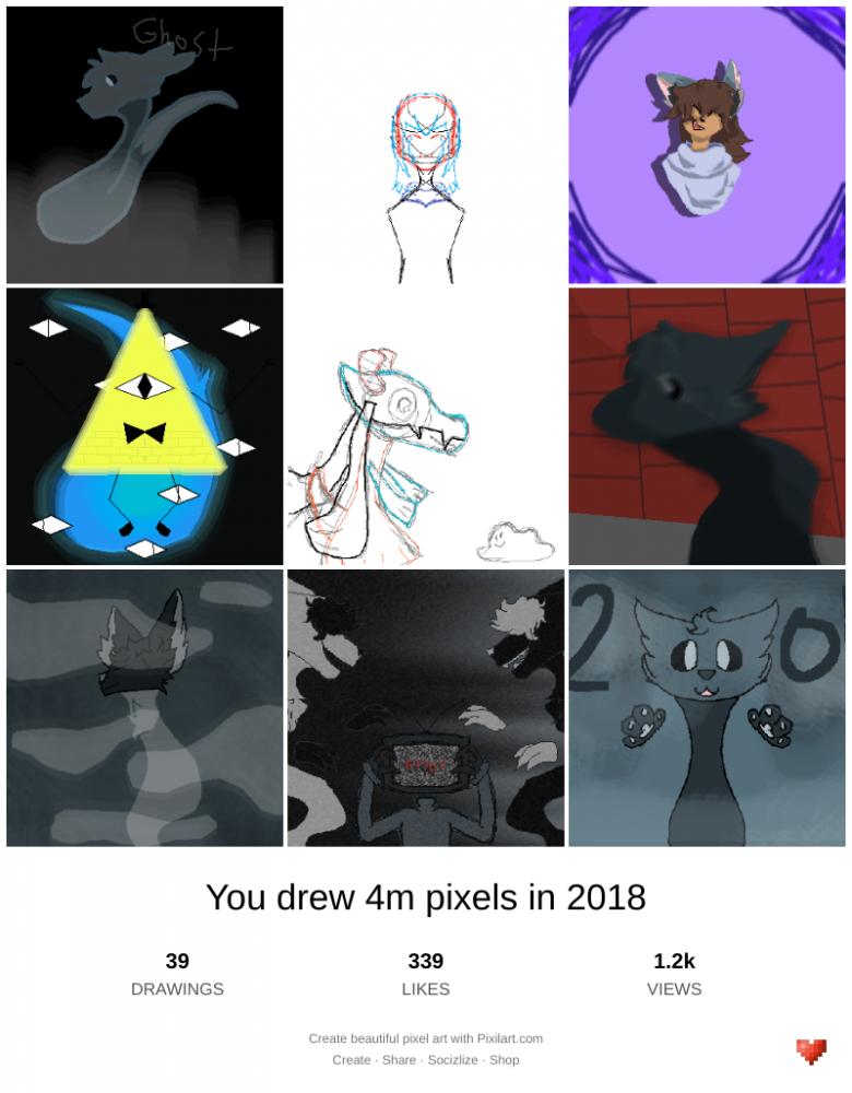 My 2018 Recap by Newbie112