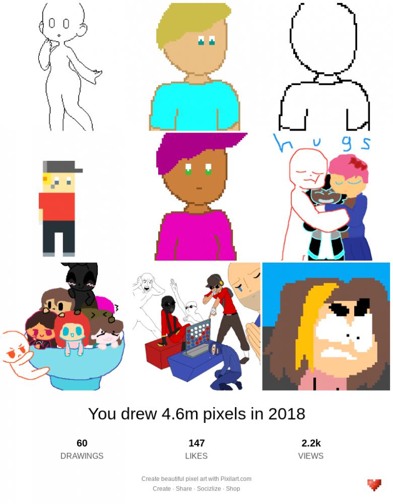 My 2018 Recap by apancake