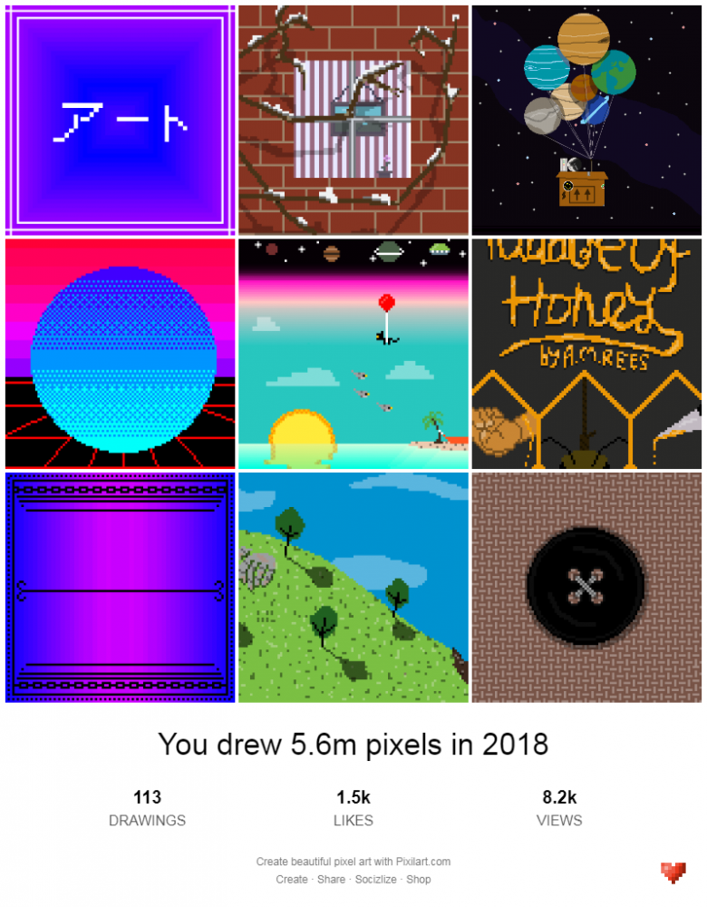 main-image-My 2018 Recap uploaded by alibaps