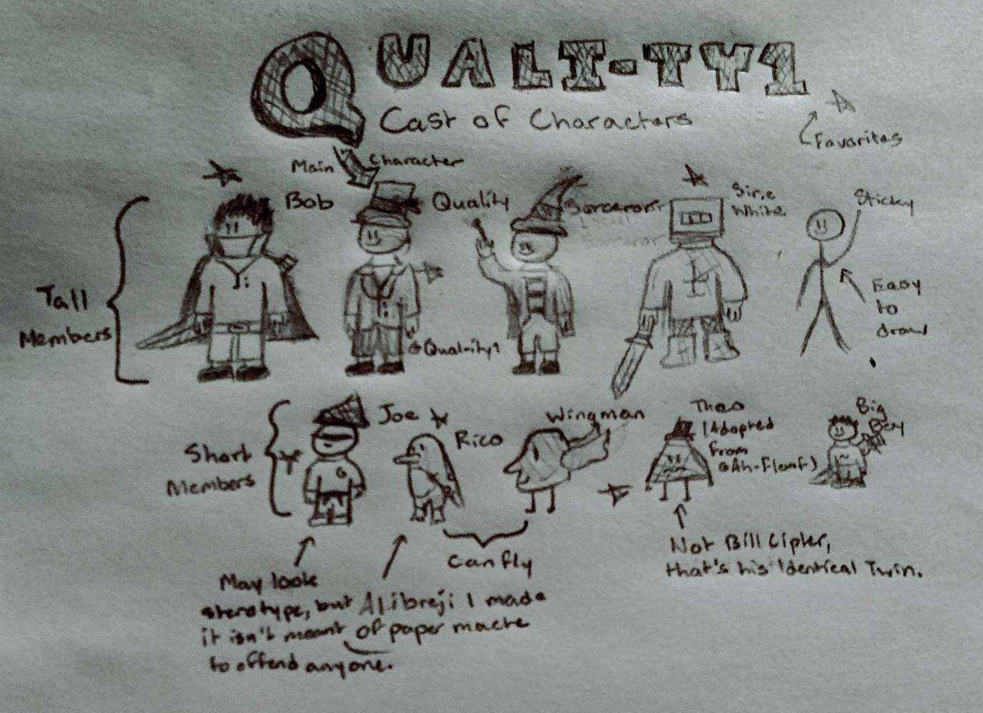 main-image-Quali-ty1 - Characters uploaded by Quali-ty1